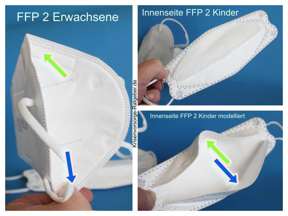 FFP 2 Masken Kinder Erwachsene Vergleich - beim Anmoderieren